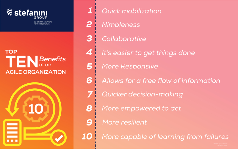 Top 10 Benefits of an Agile Organization
