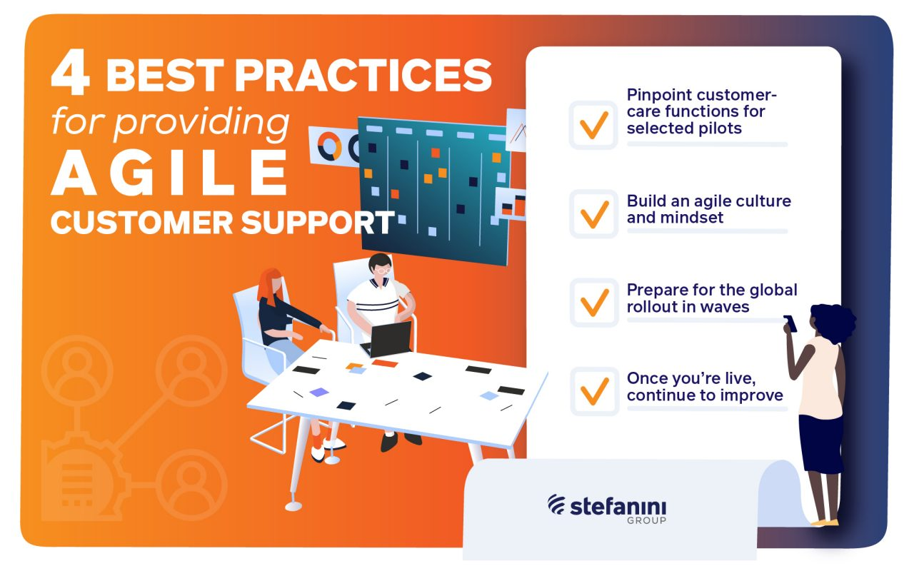 4 Best practices for providing agile customer service