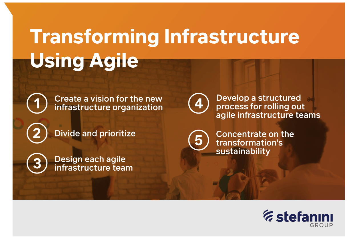 5 Ways to Develop Agile IT Operations